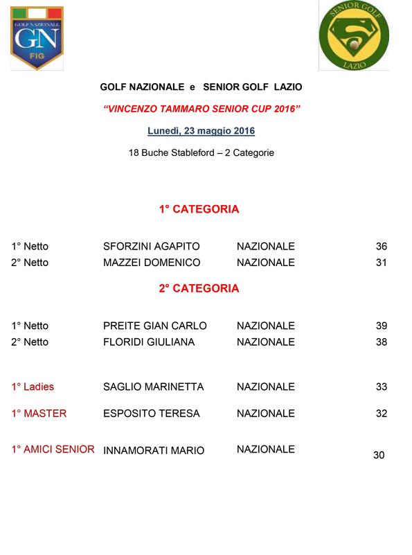34-Premiati-Senior-Cup